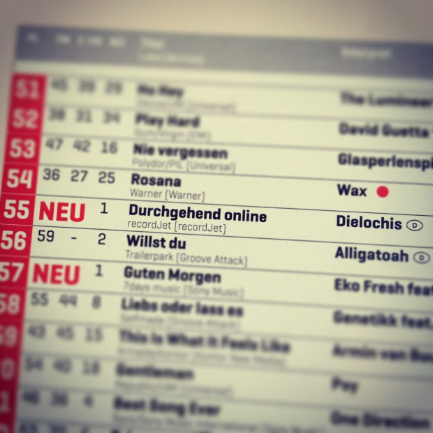 Die Lochis in den Charts | recordJet Blog