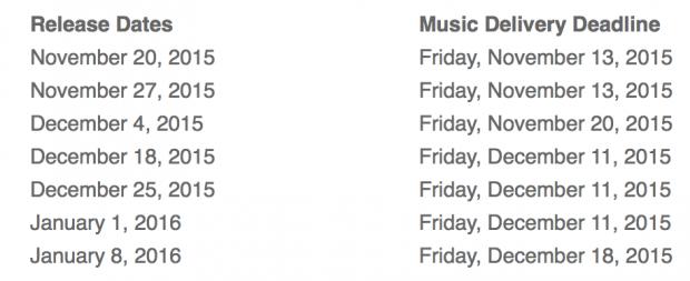 iTunes Deadlines 2015 | recordJet